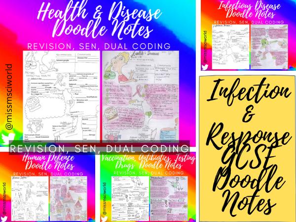 Infection & Response GCSE Biology Doodle Notes