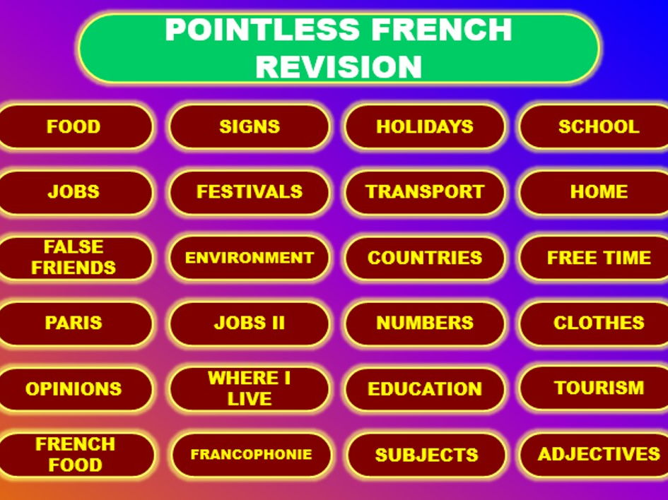 Pointless French Revision Game GCSE