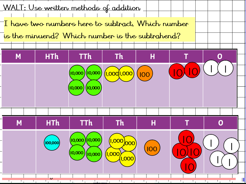 Written method of subtraction