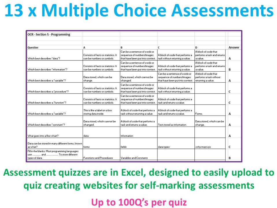 Multiple Choice Assessments Bundle