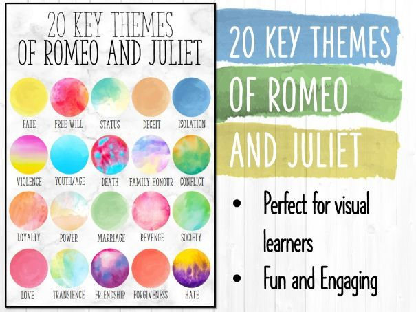 Romeo and Juliet Themes A3 Poster