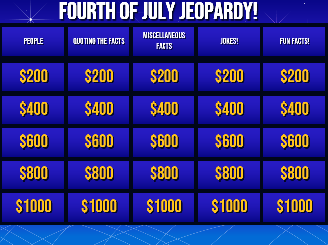 Fourth of July Jeopardy Game