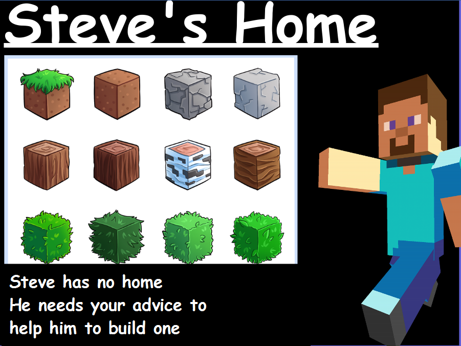 Isometric drawing using Minecraft Houses and Steve (Incl calculating the cost of houses)