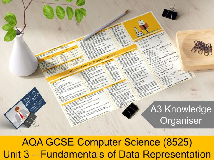 AQA GCSE 8525 Unit 3 Data Representation Knowledge Organiser Revision Mat (Computer Science)