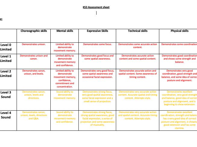 KS3 Dance Levels Assessment Grid