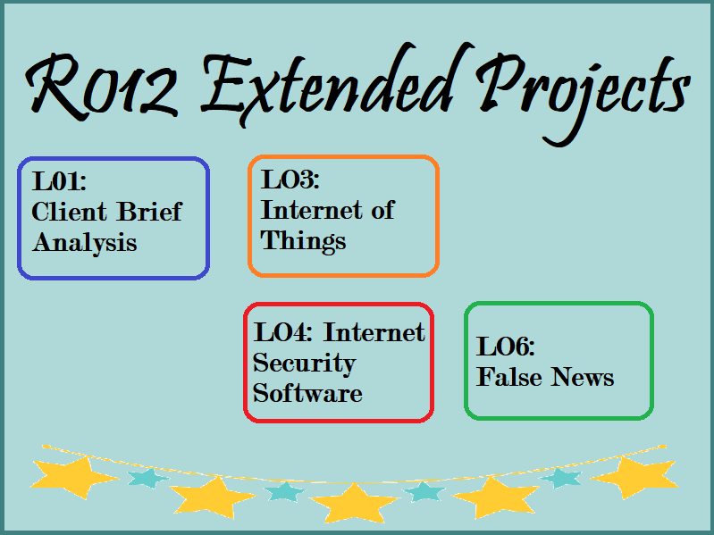 R012 Extended Projects
