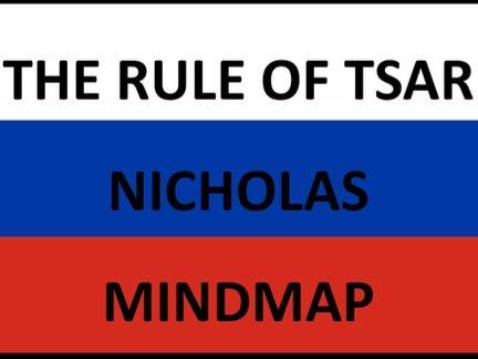 The Rule of Tsar Nicholas Mindmap 1