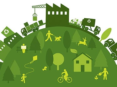 SUSTAINABILITY Lesson 1 - What is sustainability? (Waste, food. water, energy, cities, forests)