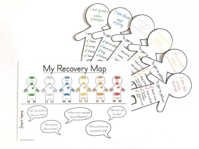Body Mapping and Recovery Mat