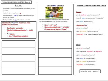Spanish AQA GCSE speaking exam revision (Foundation CARD 1)