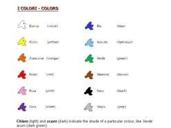 Colours in Italian /I colori in italiano