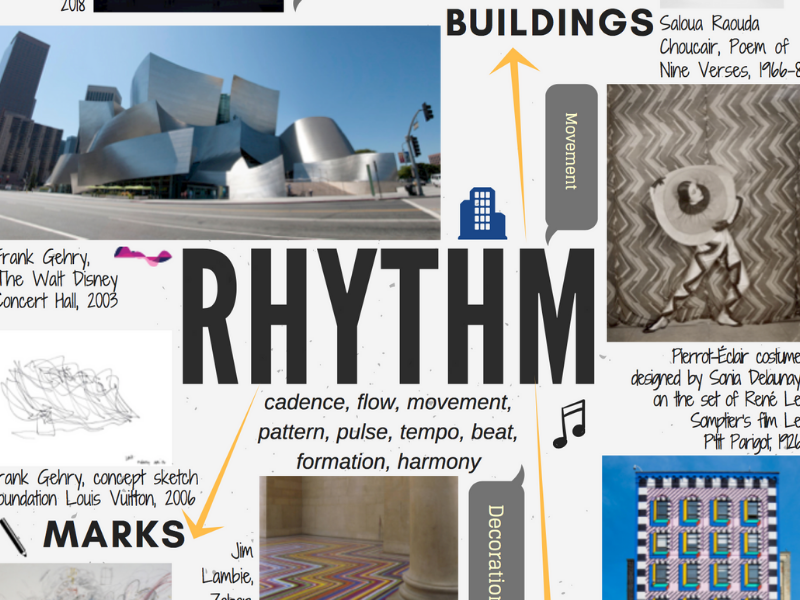 RHYTHM - GCSE ART theme mind-map interactive with artist links