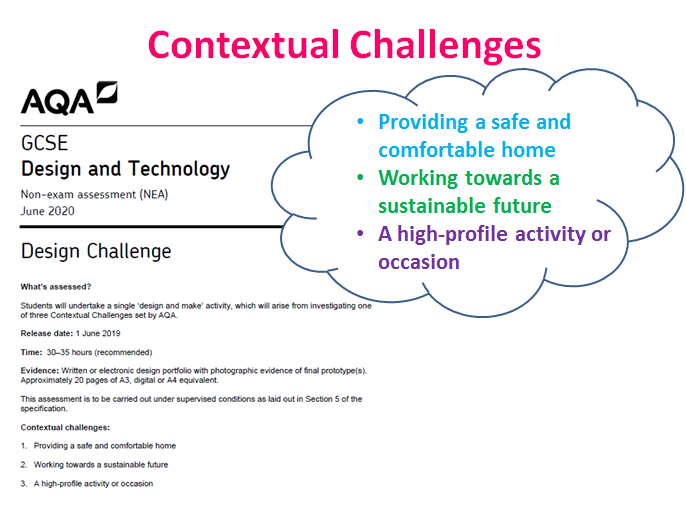 GCSE D&T NEA PowerPoint Guide