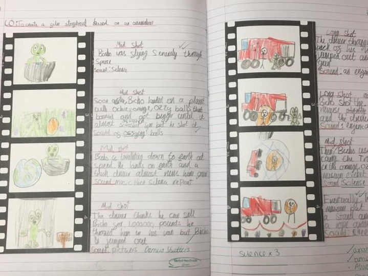 Year 4: Bicho Animation (Pack of various resources)