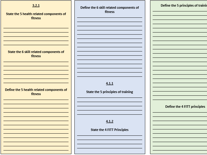 GCSE PE Revision: Components of Fitness, Principles of Training and FITT