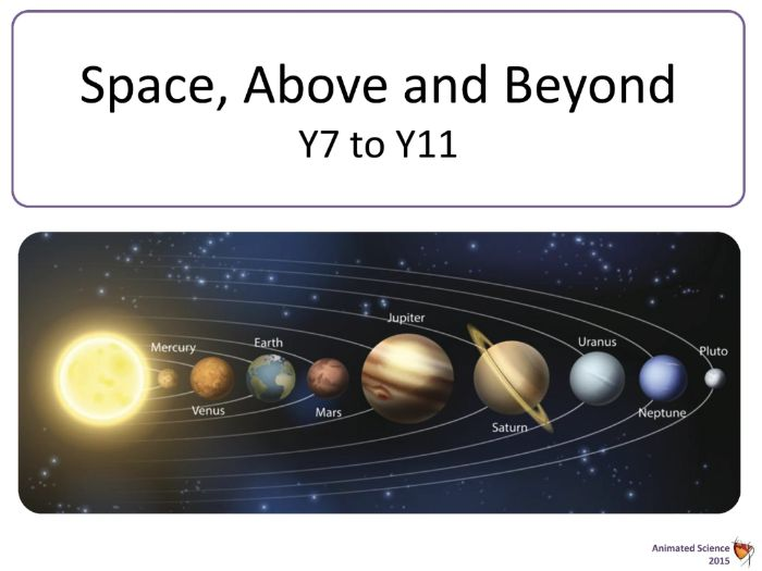 Space Physics KS3, KS4, KS5