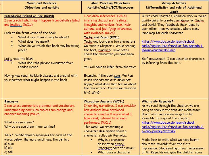 Friend or Foe English Planning for Y5