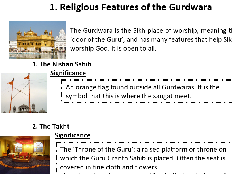 RS GCSE AQA Sikhism practices revision guide