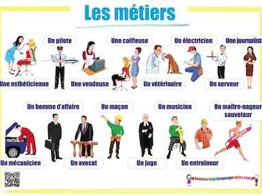 Jobs in French - Vocab retention