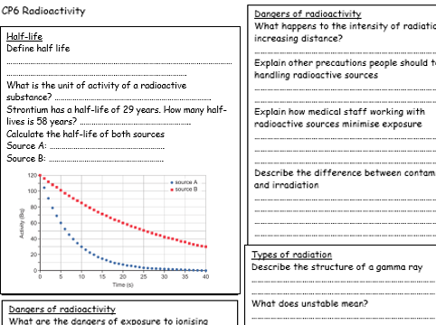 Edexcel Physics Combined Science 9-1 Revision Mats CP1 to CP13 Printable