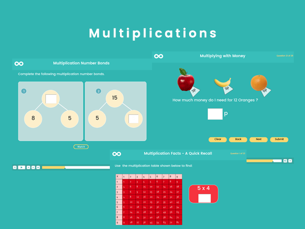 Multiplication - Year 3