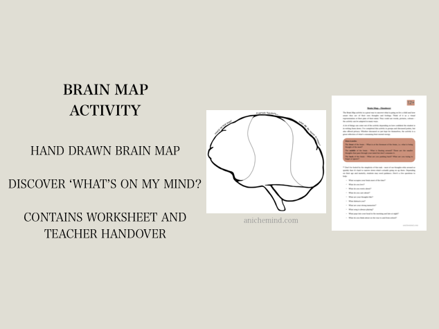 Brain Map (Self Esteem)