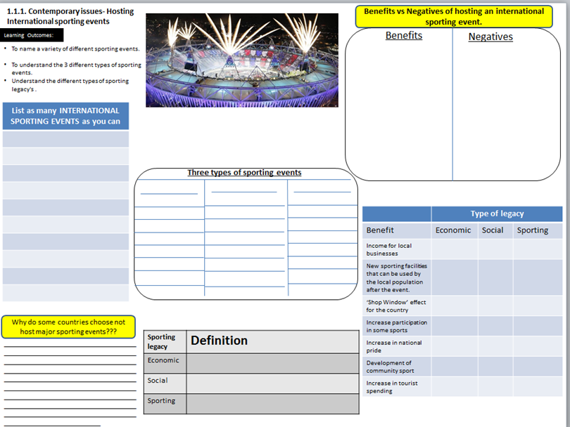RO51 Cambridge Nationals Sports Studies-Lesson 4 -International sporting event  + Learning mat