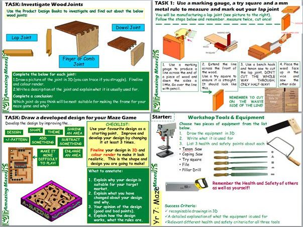 Wooden Maze Game FULL PROJECT with detailed lesson PowerPoints Resistant Materials Product Design