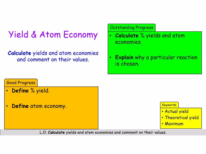 Periodic table label worksheets differentiated by zmzb yield atom economy gcse chem triple aqa urtaz Image collections
