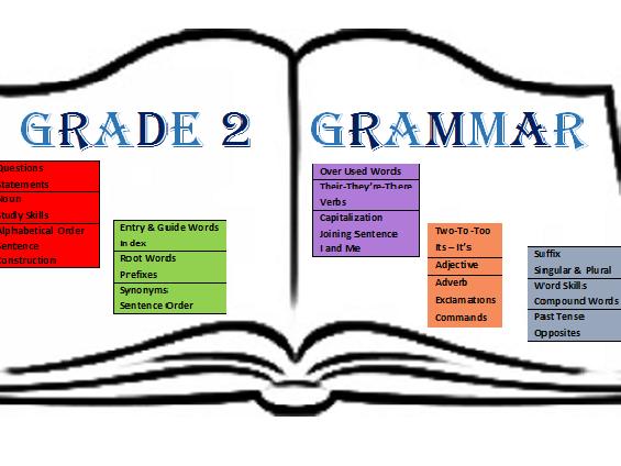 Grade 2 Grammar