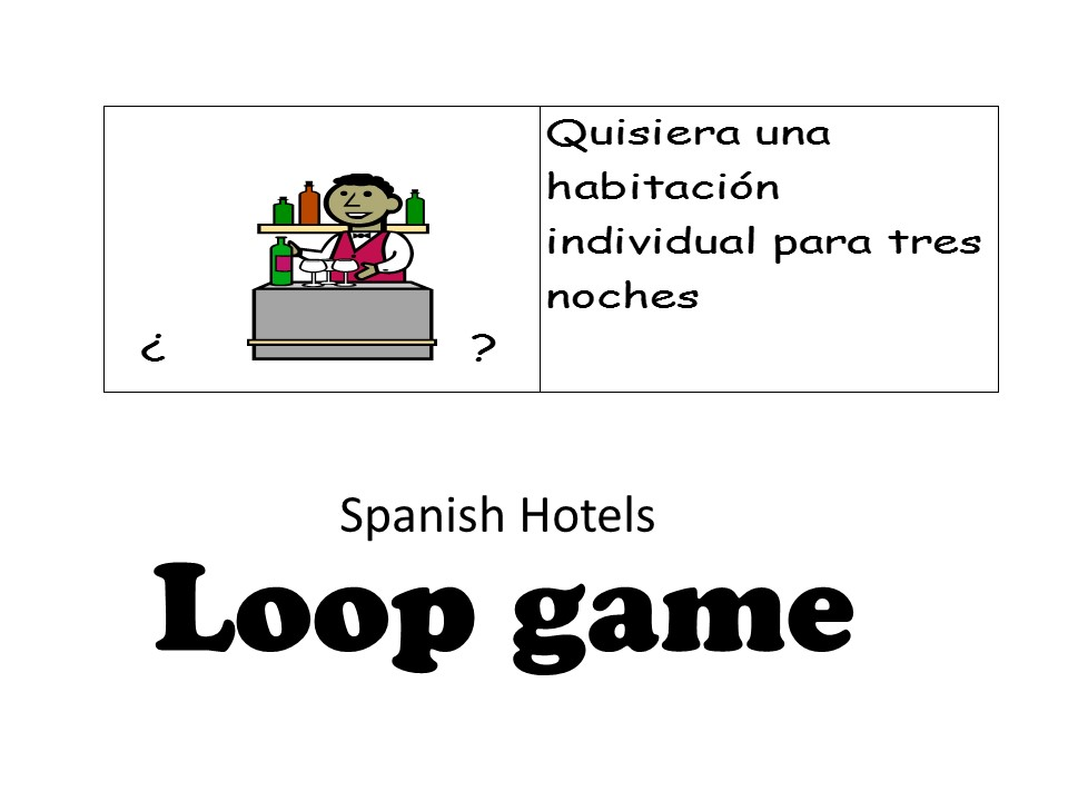 Spanish Hotels - Loop Game