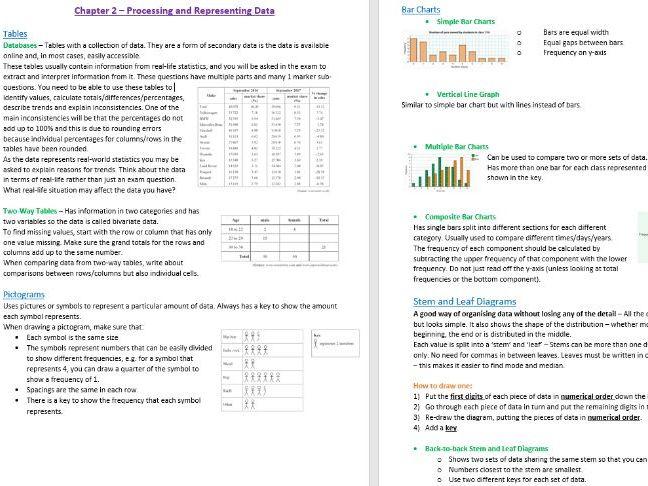 GCSE Statistics (9-1) Processing and Representing Data Revision Notes