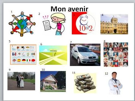 Series of resources about Mon avenir introducing the 'futur simple' with set phrases