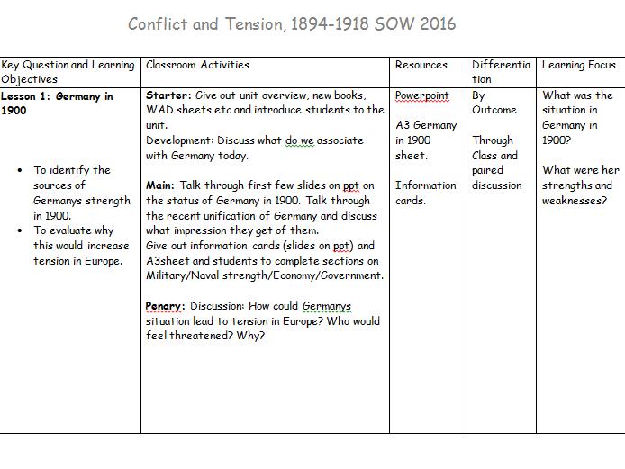 Scheme of Works bundle