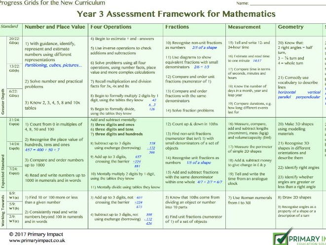 Subject Verb Worksheet Pdf Holiday Planning Maths Investigation By Tafkam  Teaching  Year 10 Trigonometry Worksheets Excel with Compile Data From Multiple Excel Worksheets Excel Holiday Planning Maths Investigation By Tafkam  Teaching Resources  Tes Water Cycle Printable Worksheets Word