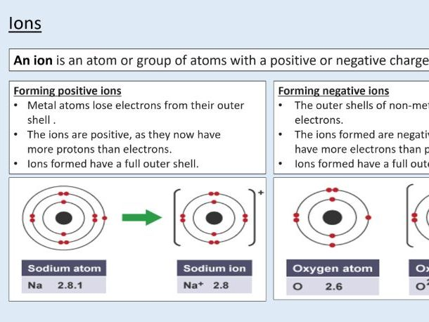 AQA GCSE Physics (4.4.1.2) Atomic structure - Mass number, atomic number and isotopes