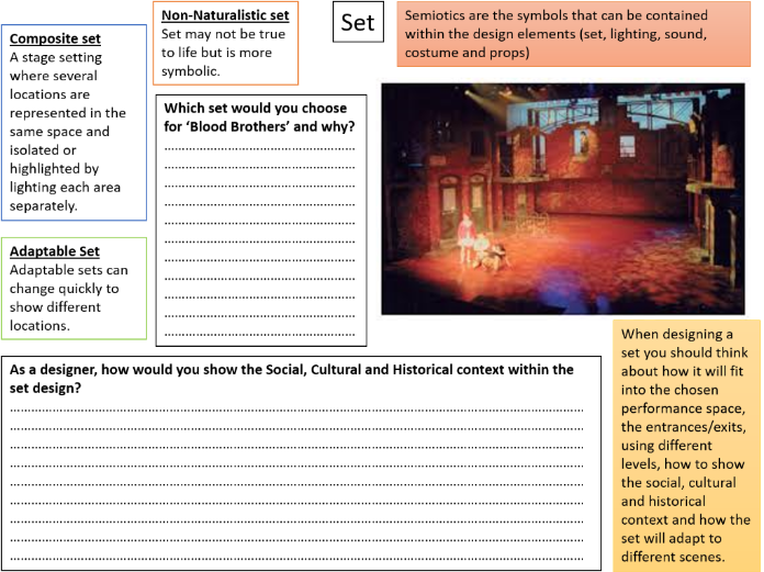 Blood Brothers Drama Revision Booklet