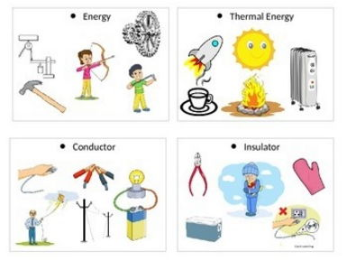 Create a energy poster includes note cards and rubric. Thermal Energy & more