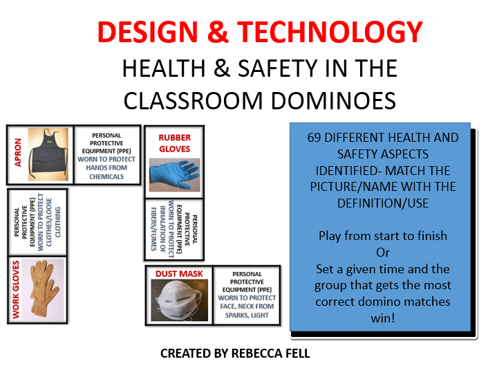 Classroom Design With Technology In Mind ~ Health and safety in the technology classroom dominoes by