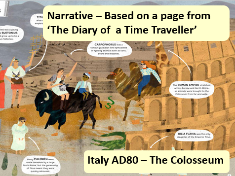 Year 5 English_Narrative One Week's planned slideshow with resources_Diary of a Time Traveller