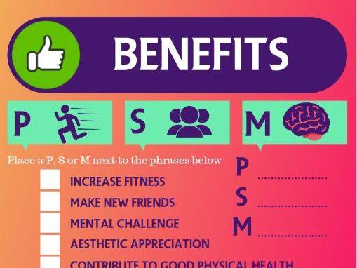 GCSE Healthy Active Lifestyles Worksheet