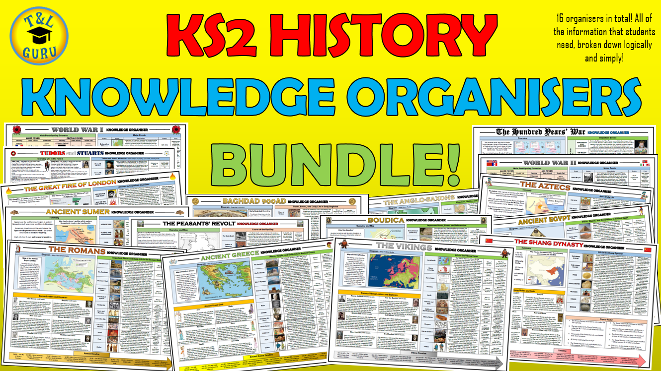 KS2 History Knowledge Organisers Huge Bundle!