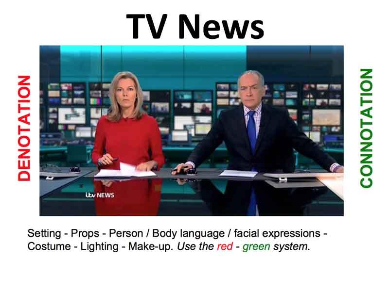TV News analysis - mise en scene - WJEC Media 2018 exam