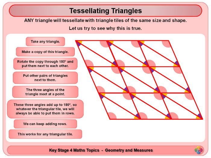 Tessellations KS4