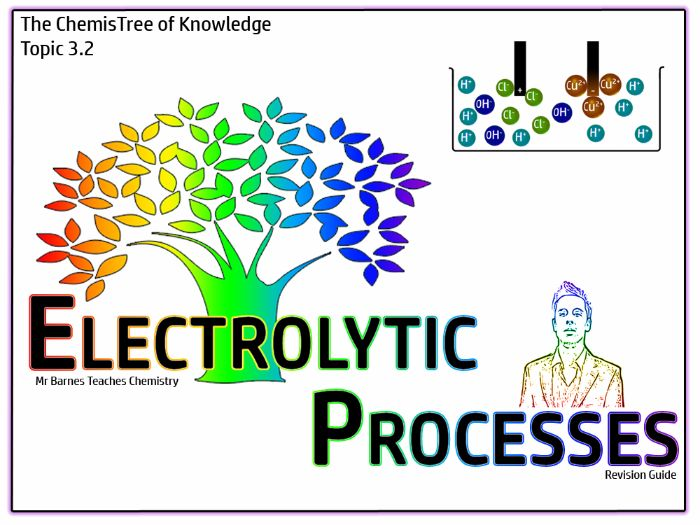 Topic 3 - Chemical Change - Electrolytic Processes Revision Guide GCSE