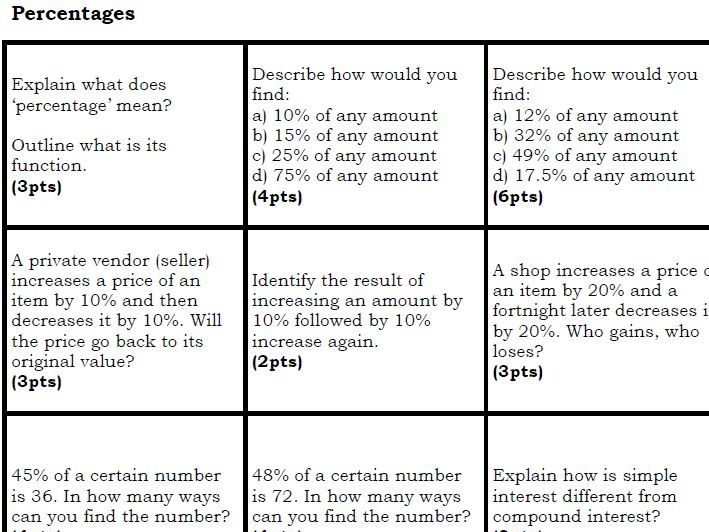 50 Points Grid on Percentages