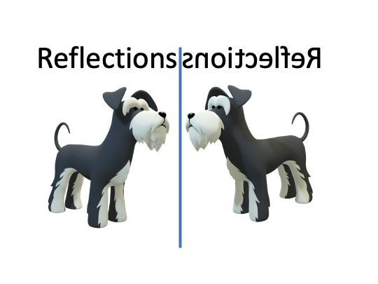 Transformations Reflections