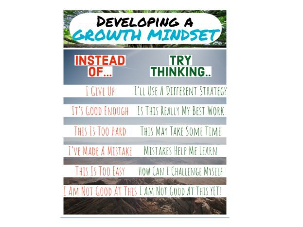 Growth Mindset classroom Display / Poster