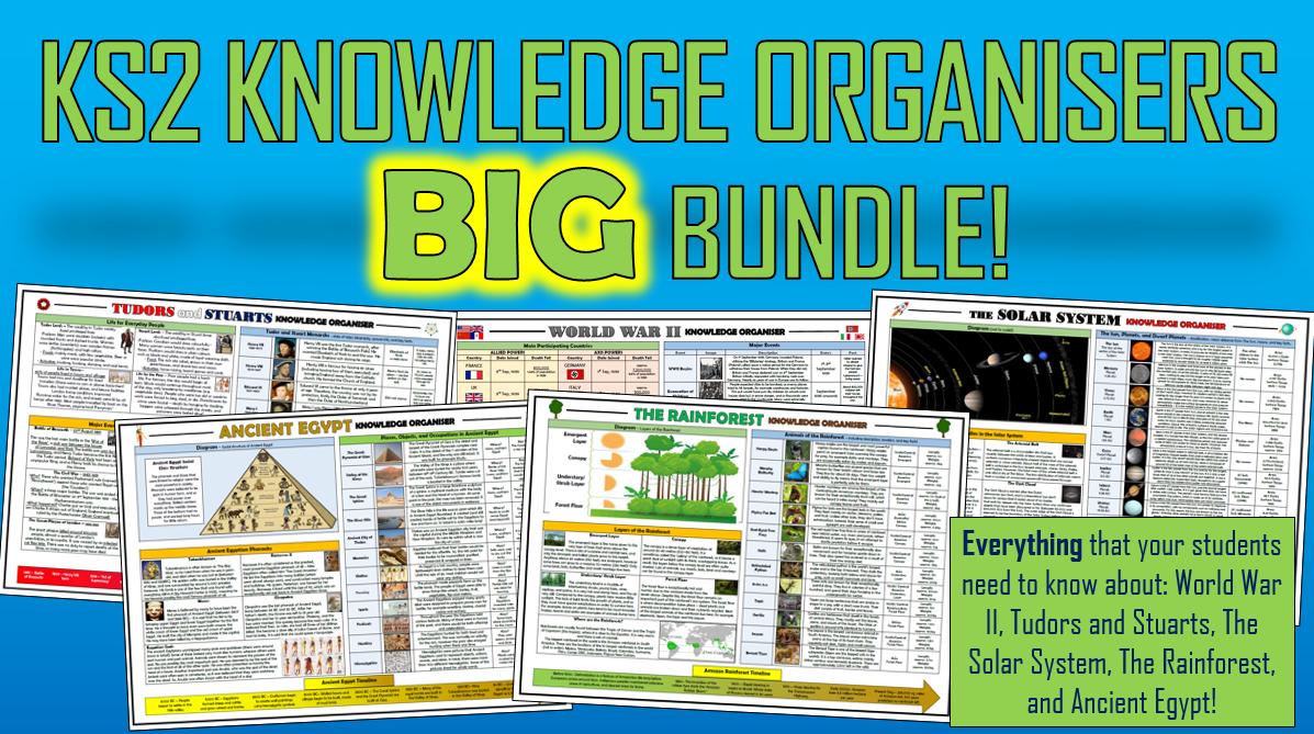 KS2 Knowledge Organisers Big Bundle!
