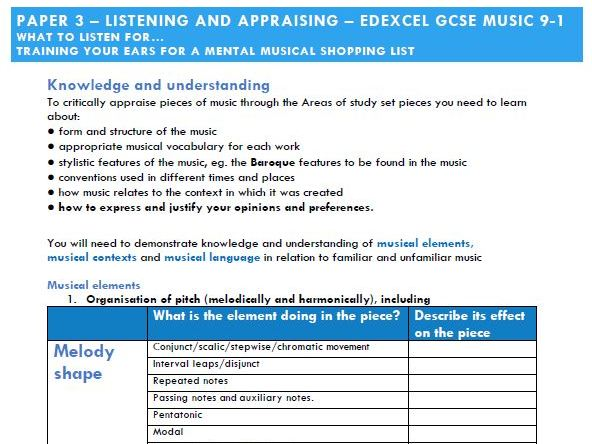 GCSE Music 9-1 Pearson Edexcel What to listen for. Training your ears for a musical shopping list